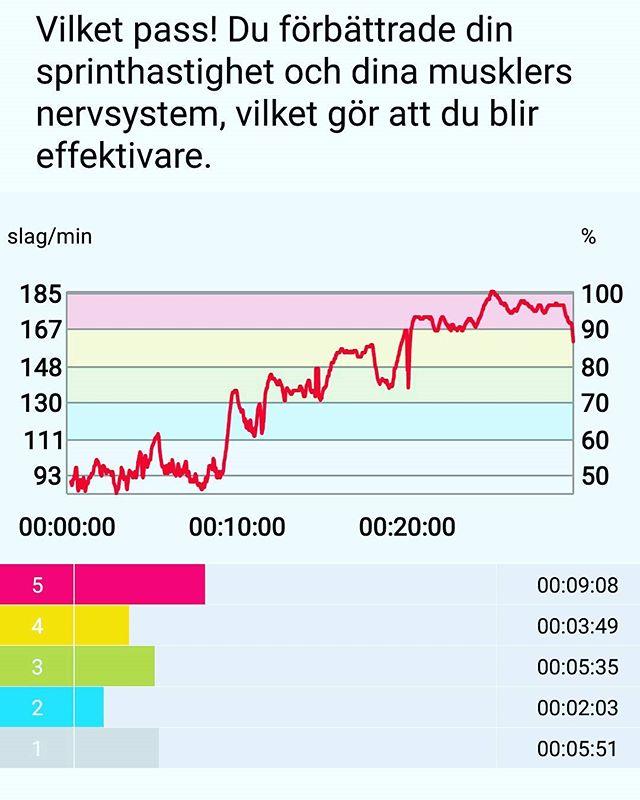 Smokediving in numbers! Att rökdyka är alltså en riktigt bra OCR-träning minsann!